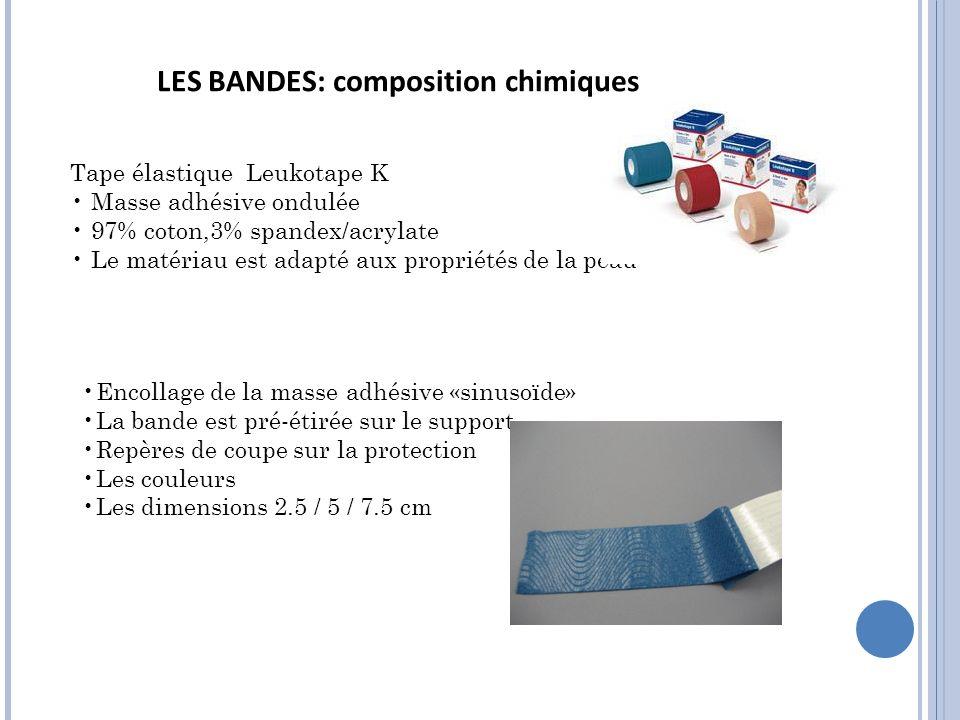 LES BANDES: composition chimiques