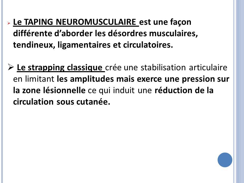 Le TAPING NEUROMUSCULAIRE est une façon différente d'aborder les désordres musculaires, tendineux, ligamentaires et circulatoires.