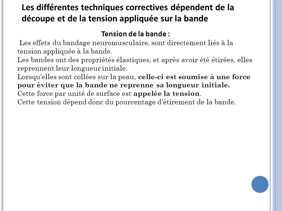 Les différentes techniques correctives dépendent de la découpe et de la tension appliquée sur la bande