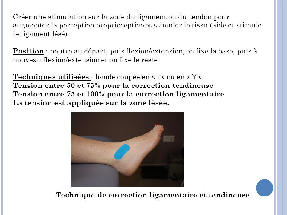 Créer une stimulation sur la zone du ligament ou du tendon pour augmenter la perception proprioceptive et stimuler le tissu (aide et stimule le ligament lésé).