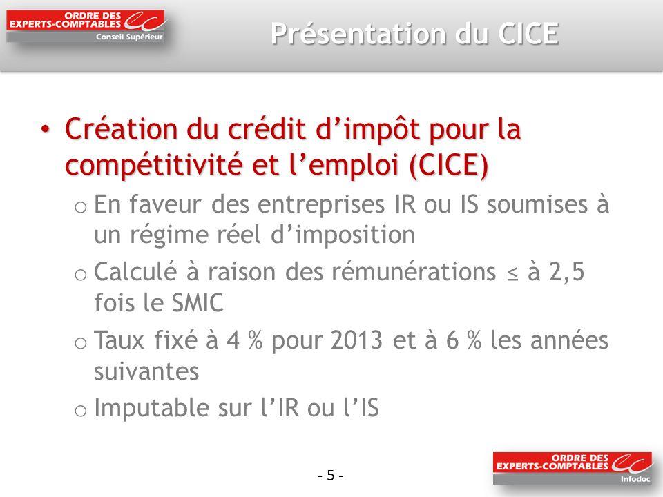 Création du crédit d'impôt pour la compétitivité et l'emploi (CICE)