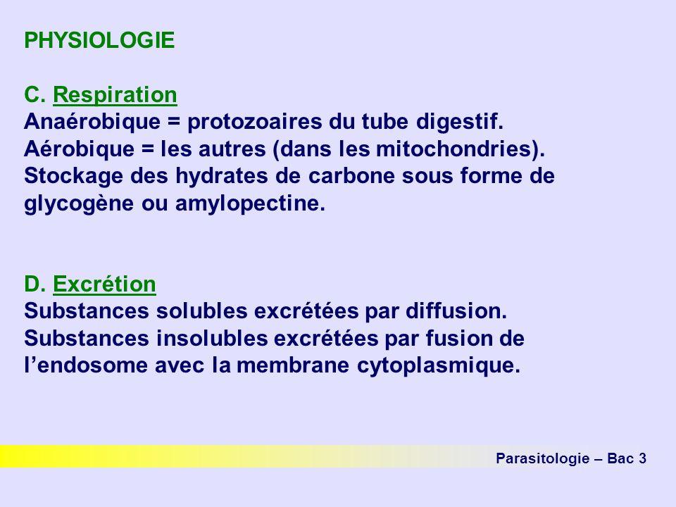 Anaérobique = protozoaires du tube digestif.