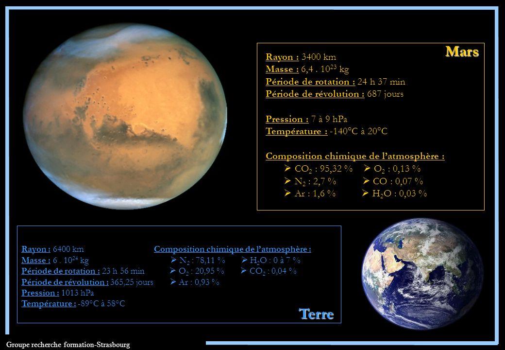 Mars Terre Rayon : 3400 km Masse : 6,4 . 1023 kg