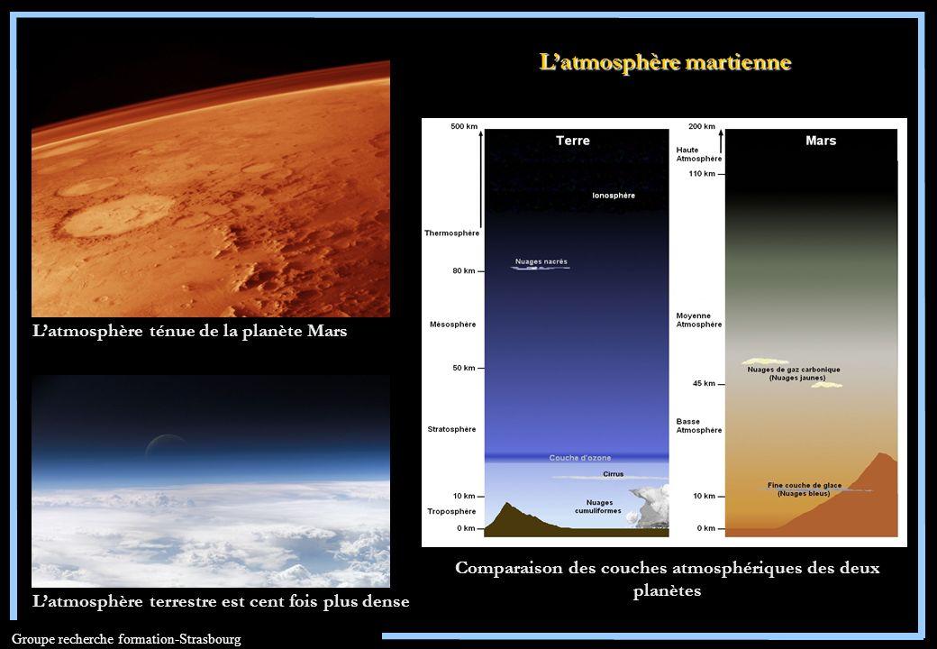 Comparaison des couches atmosphériques des deux planètes