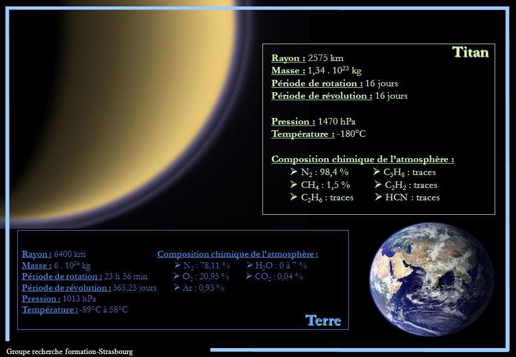 Titan Terre Rayon : 2575 km Masse : 1,34 . 1023 kg
