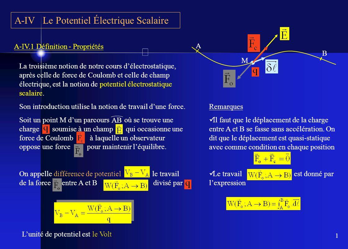 A-IV Le Potentiel Électrique Scalaire