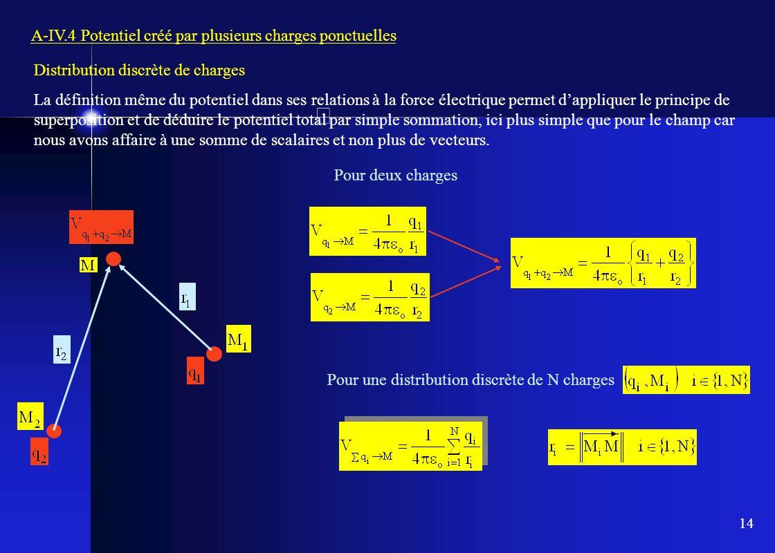 A-IV.4 Potentiel créé par plusieurs charges ponctuelles