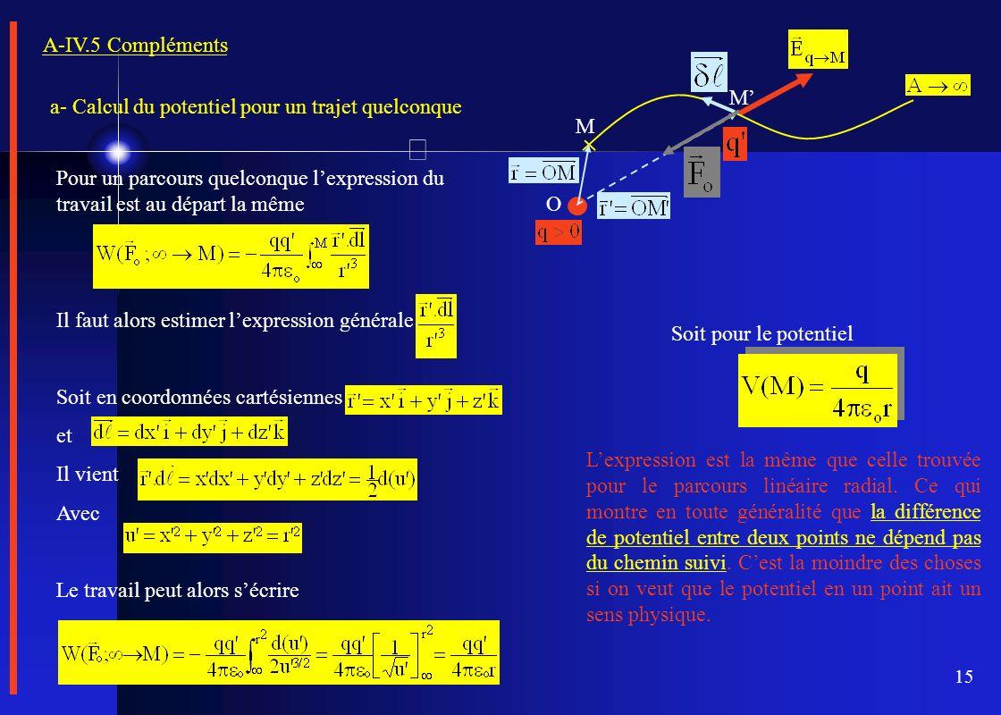 A-IV.5 Compléments M' M. O. a- Calcul du potentiel pour un trajet quelconque.