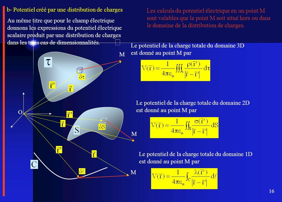 b- Potentiel créé par une distribution de charges