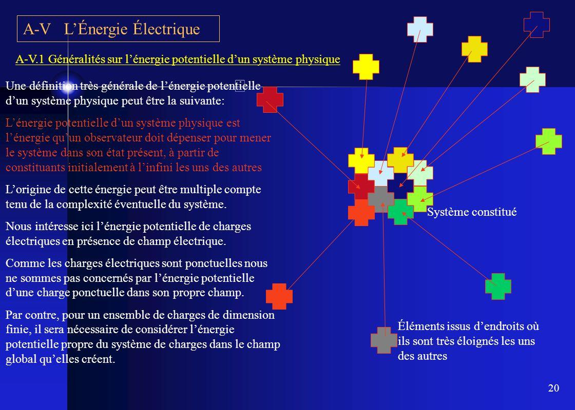 A-V L'Énergie Électrique