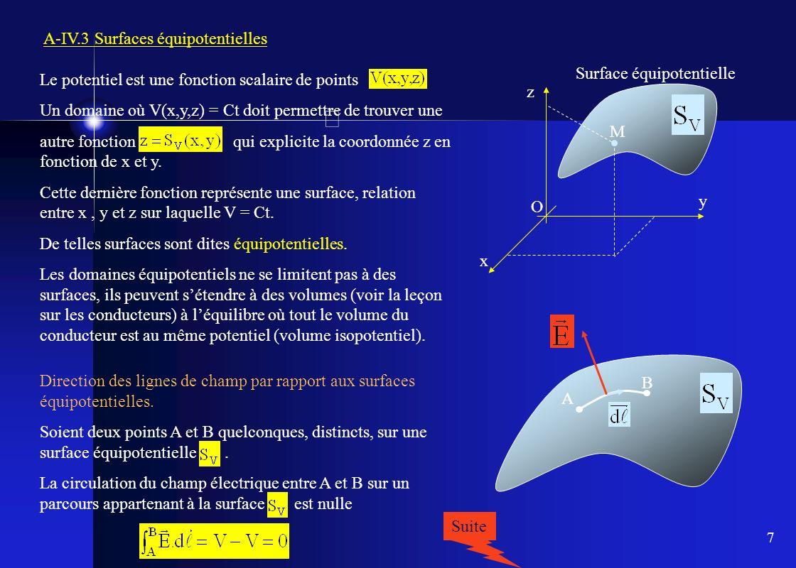 A-IV.3 Surfaces équipotentielles