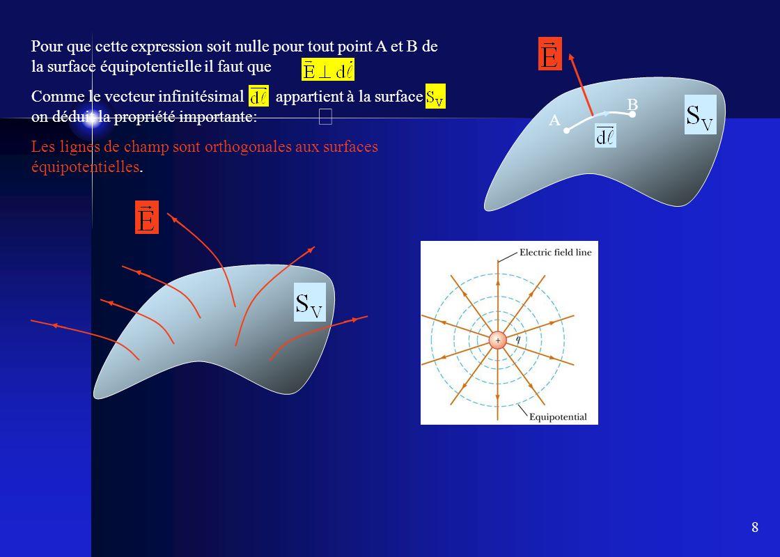 Pour que cette expression soit nulle pour tout point A et B de la surface équipotentielle il faut que