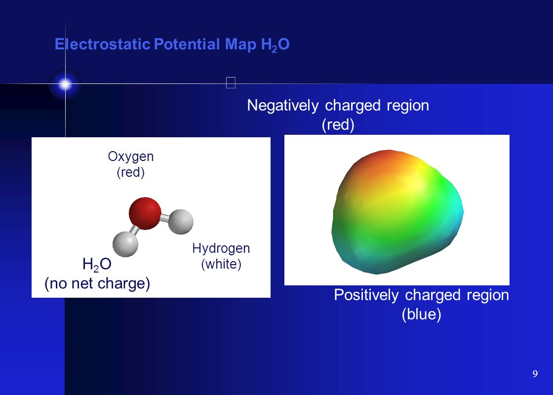 Electrostatic Potential Map H2O