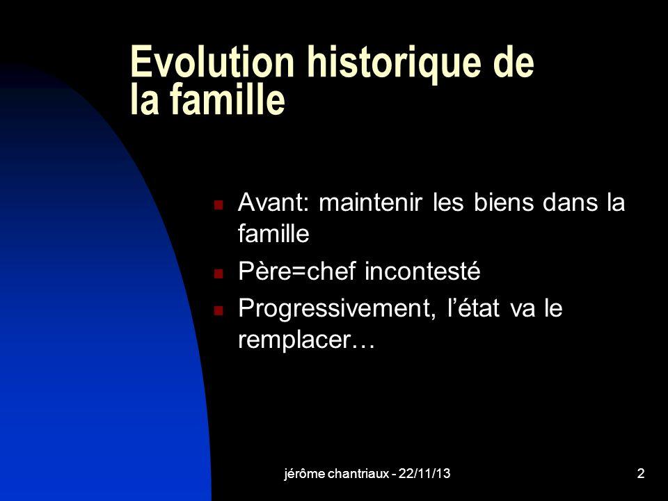 Evolution historique de la famille