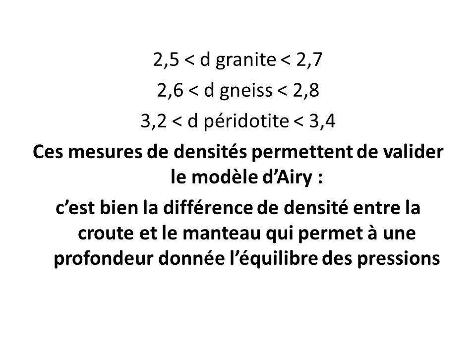 Ces mesures de densités permettent de valider le modèle d'Airy :