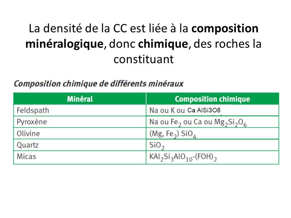 La densité de la CC est liée à la composition minéralogique, donc chimique, des roches la constituant