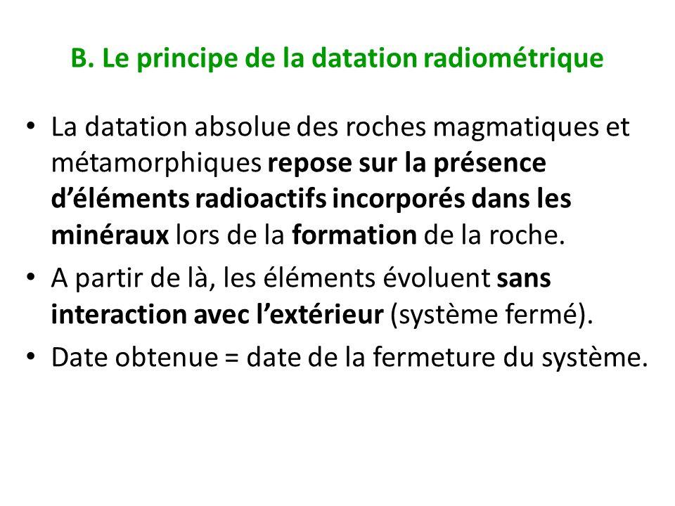 B. Le principe de la datation radiométrique