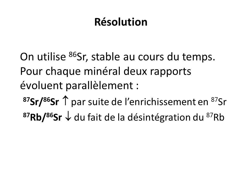 Résolution On utilise 86Sr, stable au cours du temps. Pour chaque minéral deux rapports évoluent parallèlement :