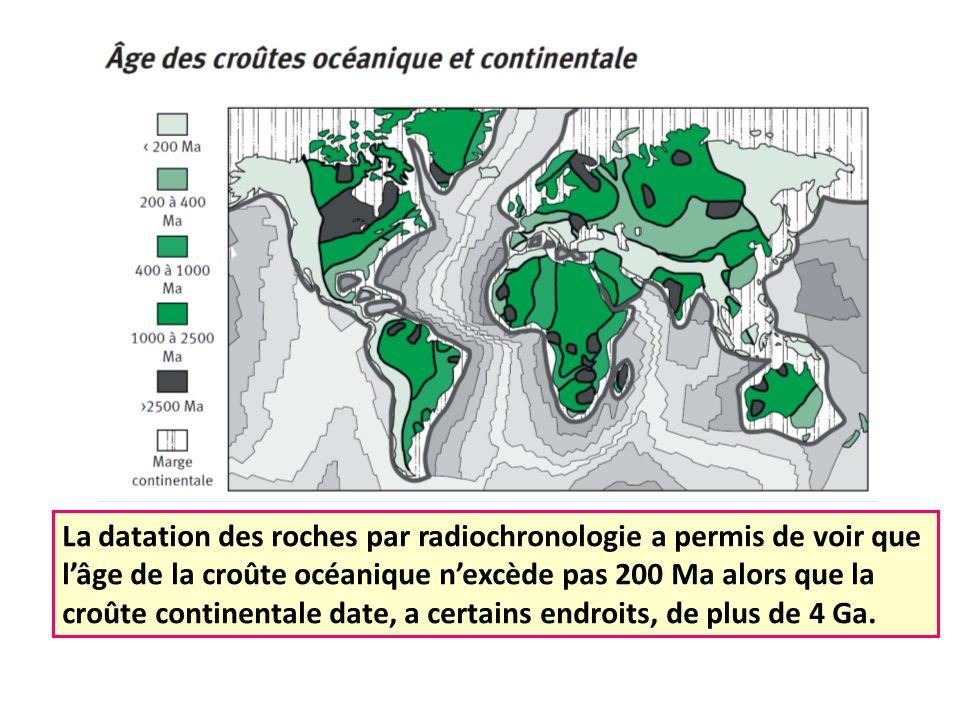 La datation des roches par radiochronologie a permis de voir que l'âge de la croûte océanique n'excède pas 200 Ma alors que la croûte continentale date, a certains endroits, de plus de 4 Ga.