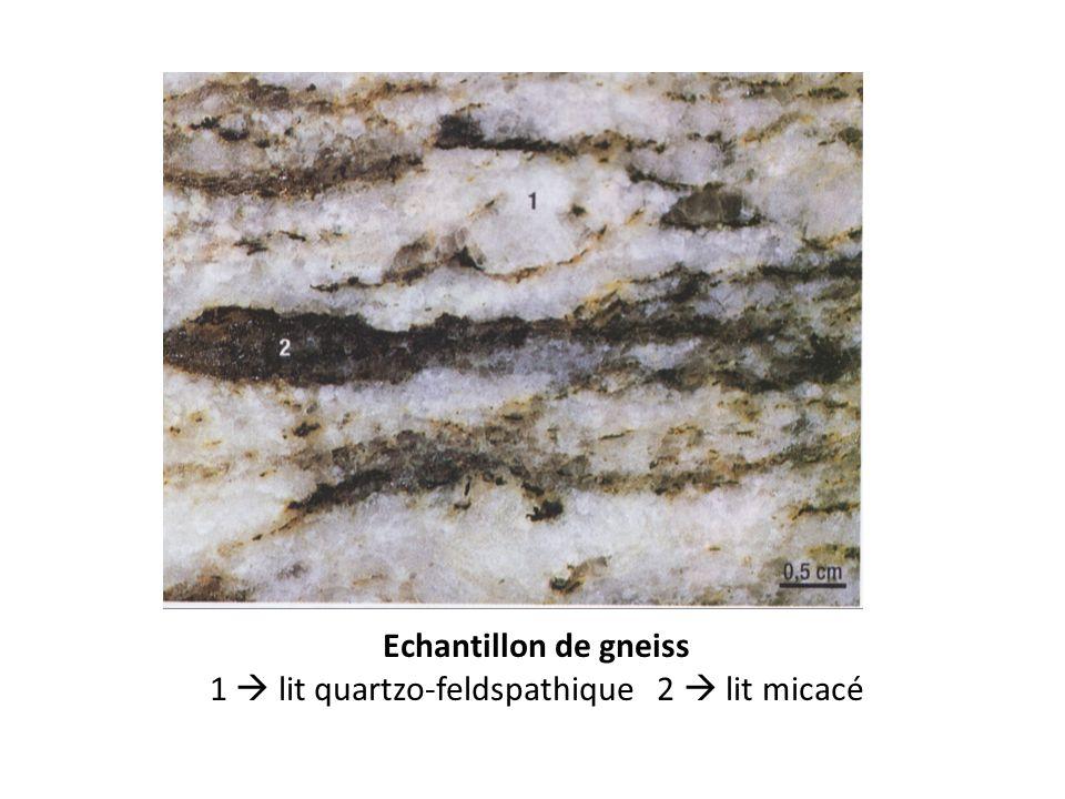 1  lit quartzo-feldspathique 2  lit micacé