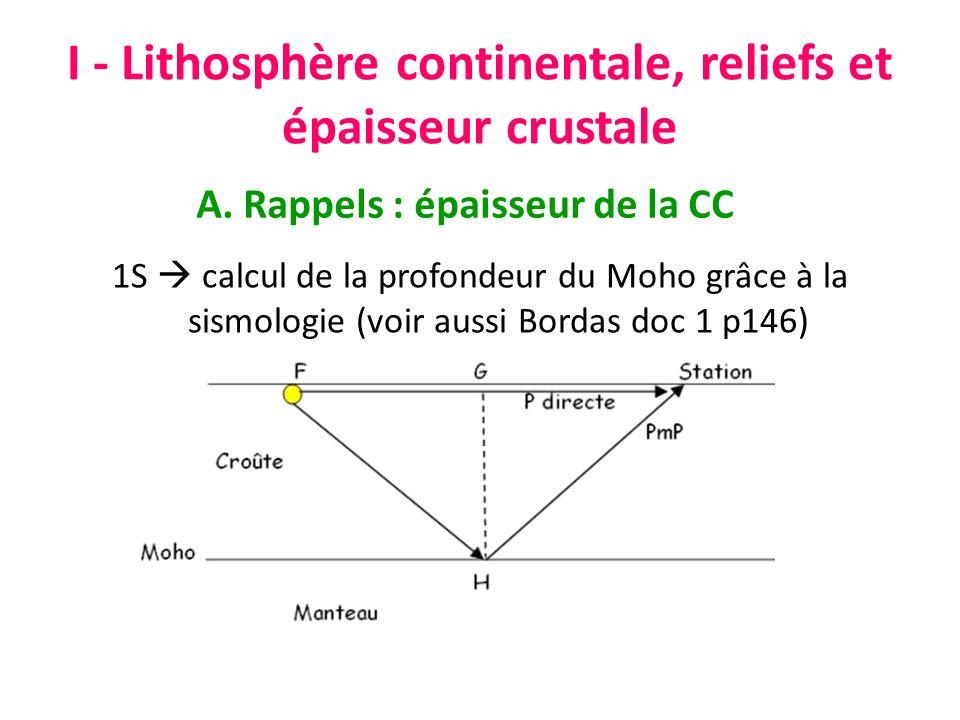 I - Lithosphère continentale, reliefs et épaisseur crustale