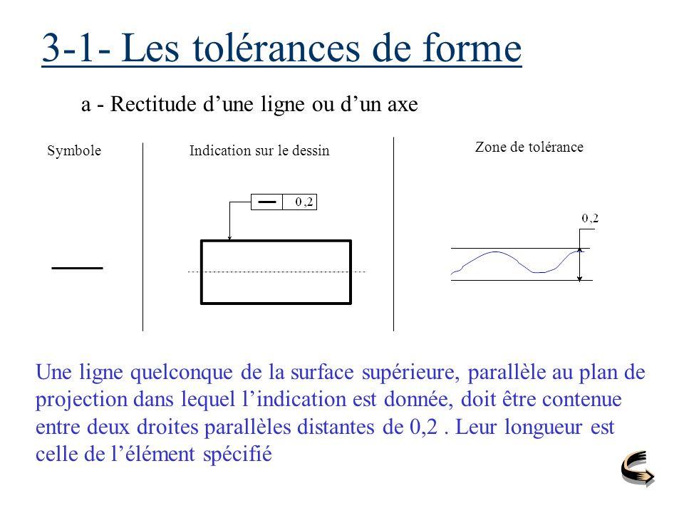 3-1- Les tolérances de forme