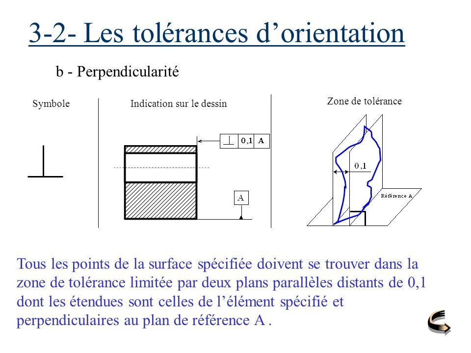 3-2- Les tolérances d'orientation