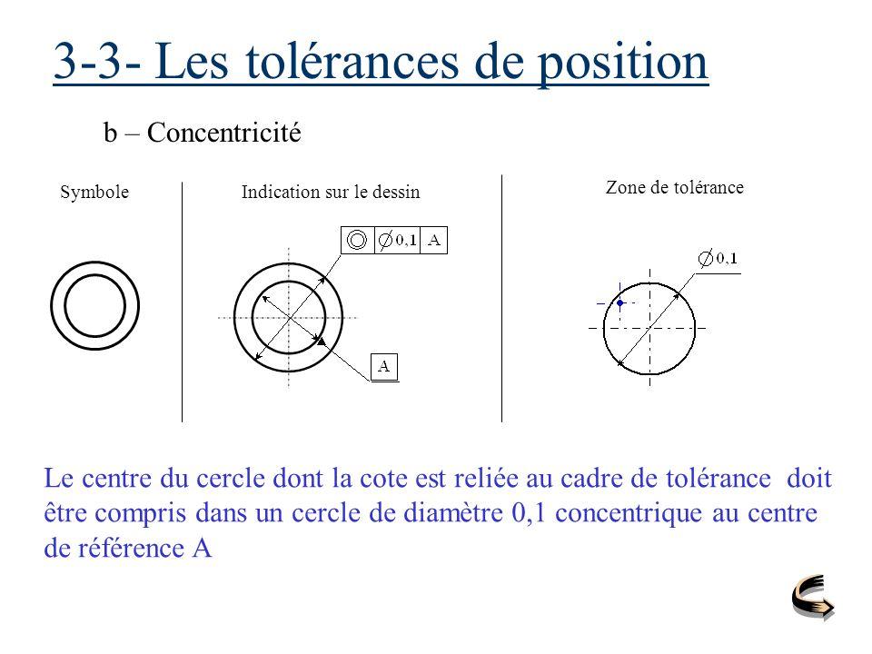 3-3- Les tolérances de position