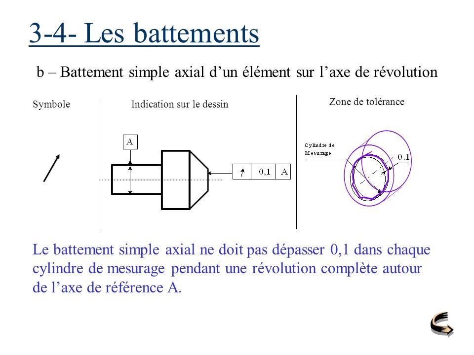 3-4- Les battements b – Battement simple axial d'un élément sur l'axe de révolution. Symbole. Indication sur le dessin.