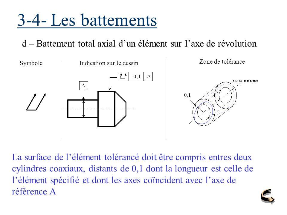 3-4- Les battements d – Battement total axial d'un élément sur l'axe de révolution. Symbole. Indication sur le dessin.