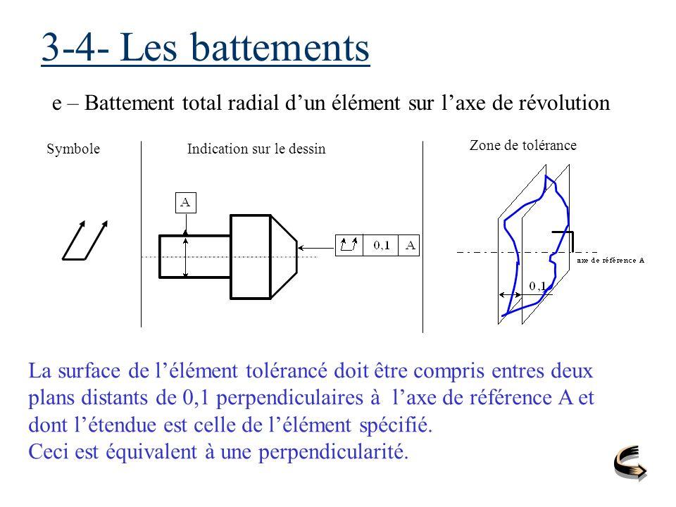 3-4- Les battements e – Battement total radial d'un élément sur l'axe de révolution. Symbole. Indication sur le dessin.