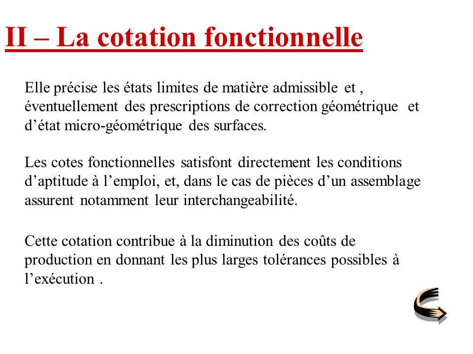 II – La cotation fonctionnelle