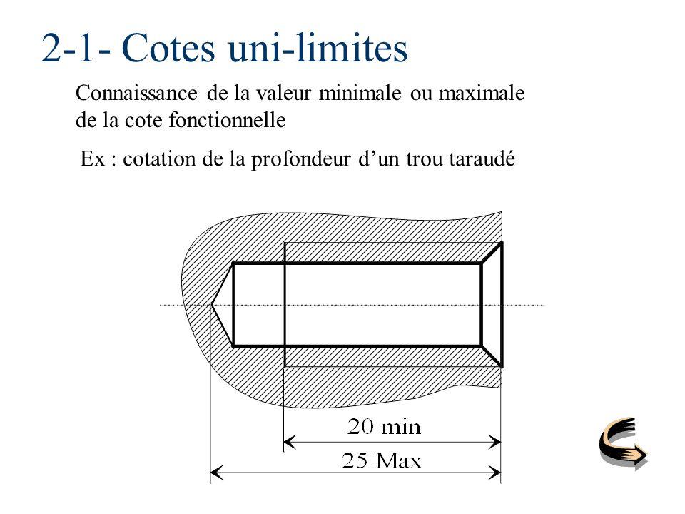 2-1- Cotes uni-limites Connaissance de la valeur minimale ou maximale de la cote fonctionnelle.