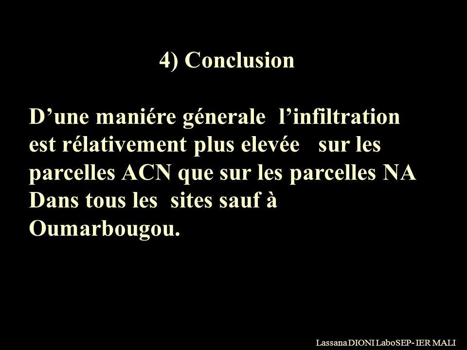 4) Conclusion