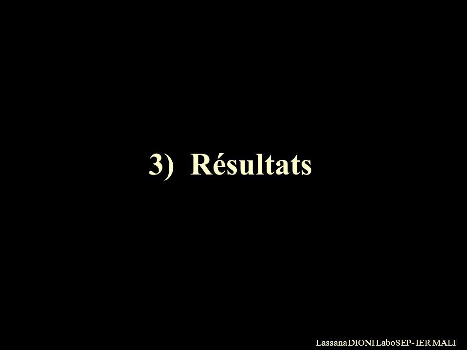 3) Résultats Lassana DIONI LaboSEP- IER MALI