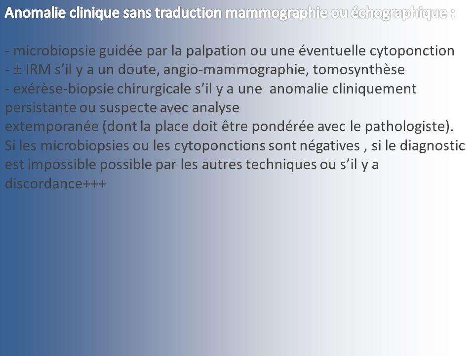 Anomalie clinique sans traduction mammographie ou échographique :