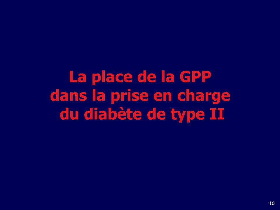 La place de la GPP dans la prise en charge du diabète de type II
