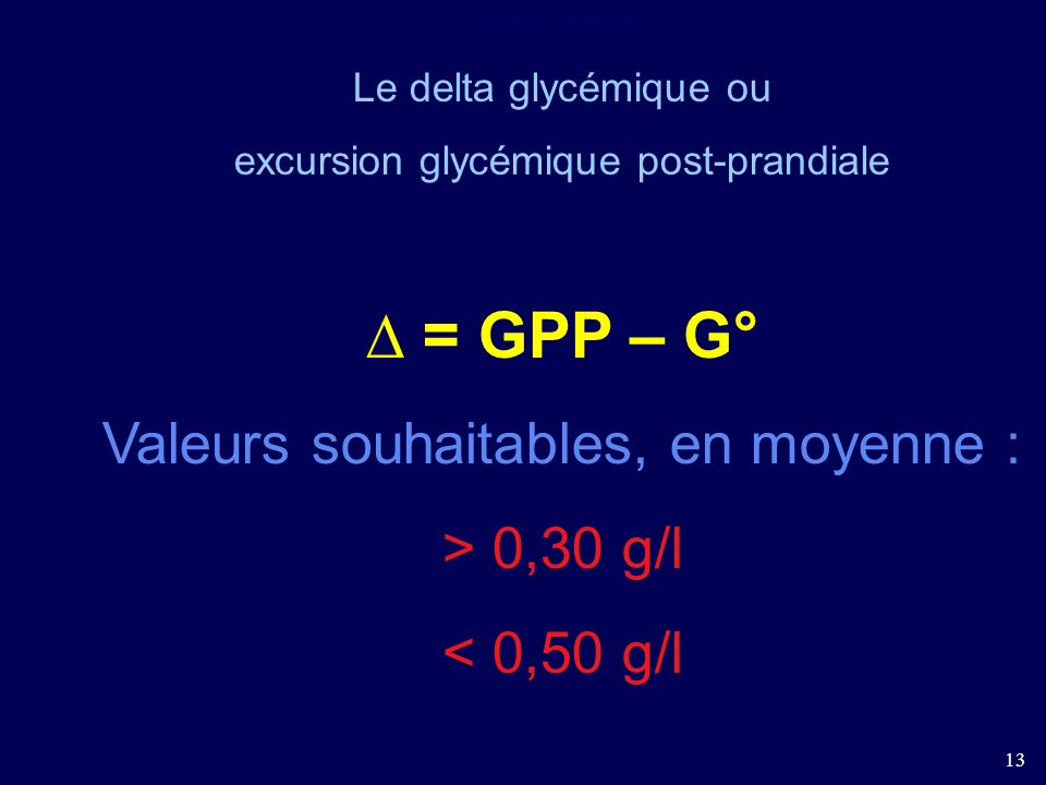 ∆ = GPP – G° Valeurs souhaitables, en moyenne : > 0,30 g/l