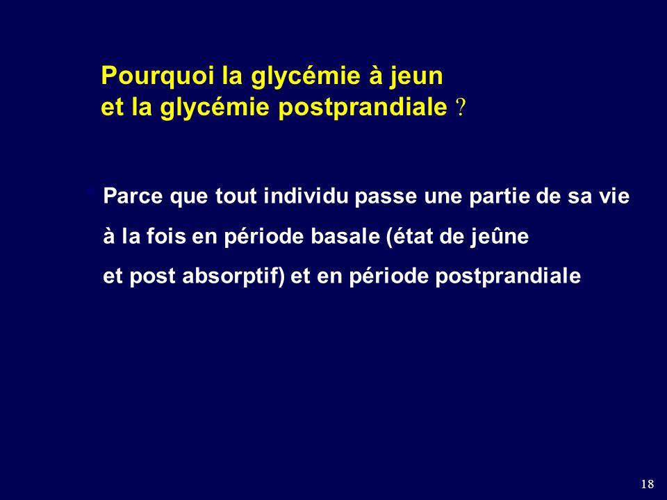 Pourquoi la glycémie à jeun et la glycémie postprandiale