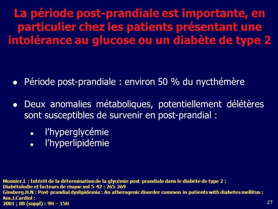 La période post-prandiale est importante, en particulier chez les patients présentant une intolérance au glucose ou un diabète de type 2