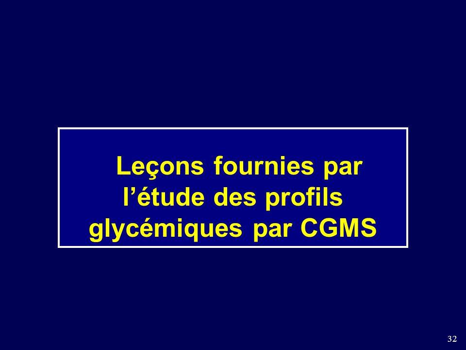 Leçons fournies par l'étude des profils glycémiques par CGMS