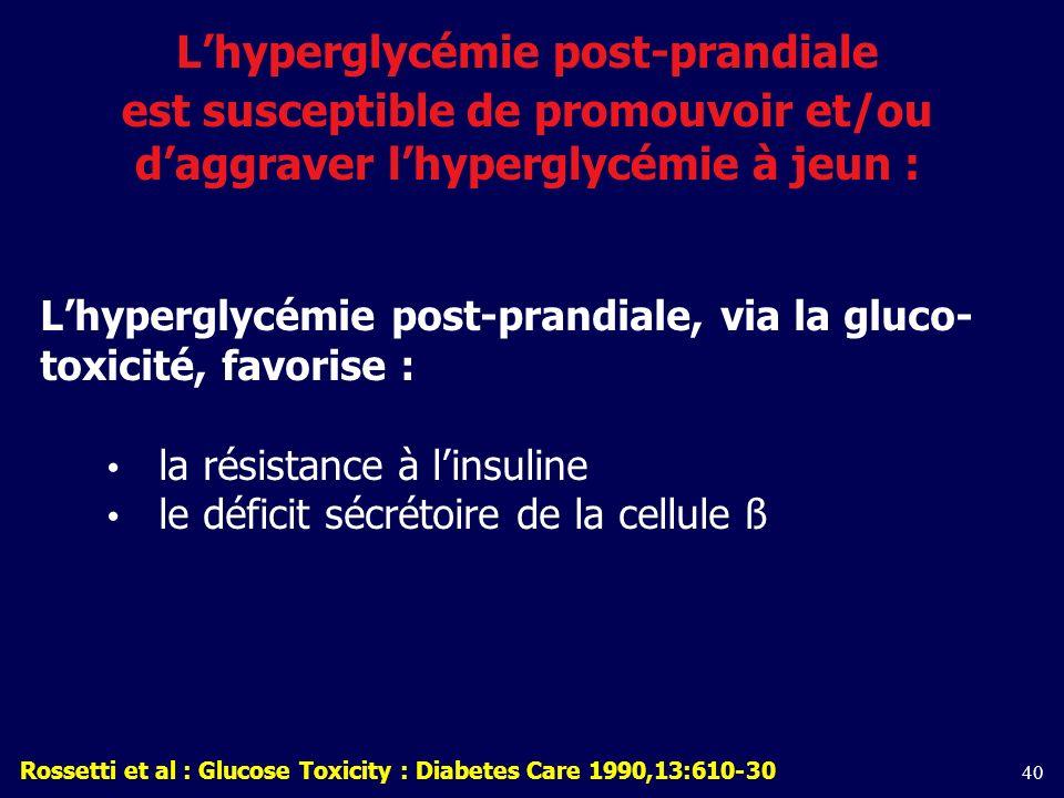 L'hyperglycémie post-prandiale