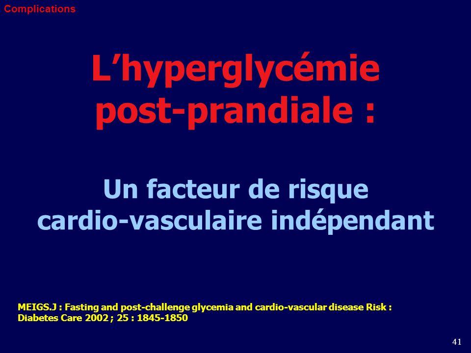 Complications L'hyperglycémie post-prandiale : Un facteur de risque cardio-vasculaire indépendant.