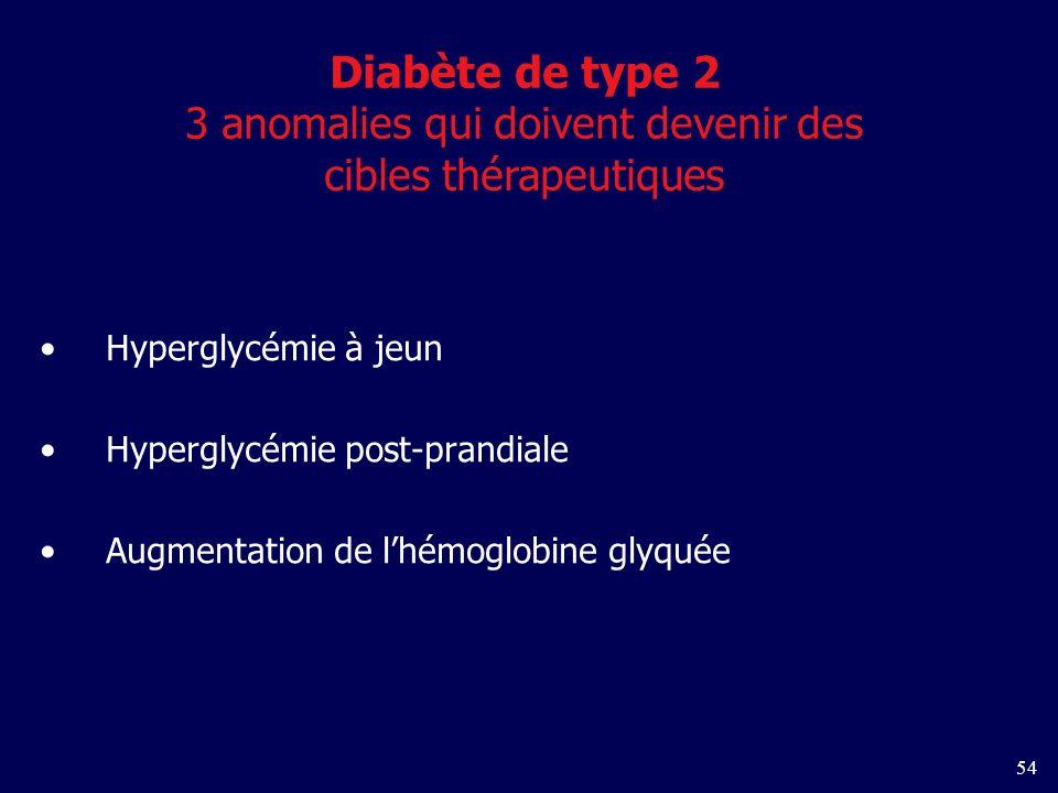 Diabète de type 2 3 anomalies qui doivent devenir des cibles thérapeutiques
