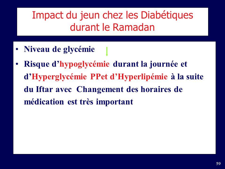 Impact du jeun chez les Diabétiques durant le Ramadan