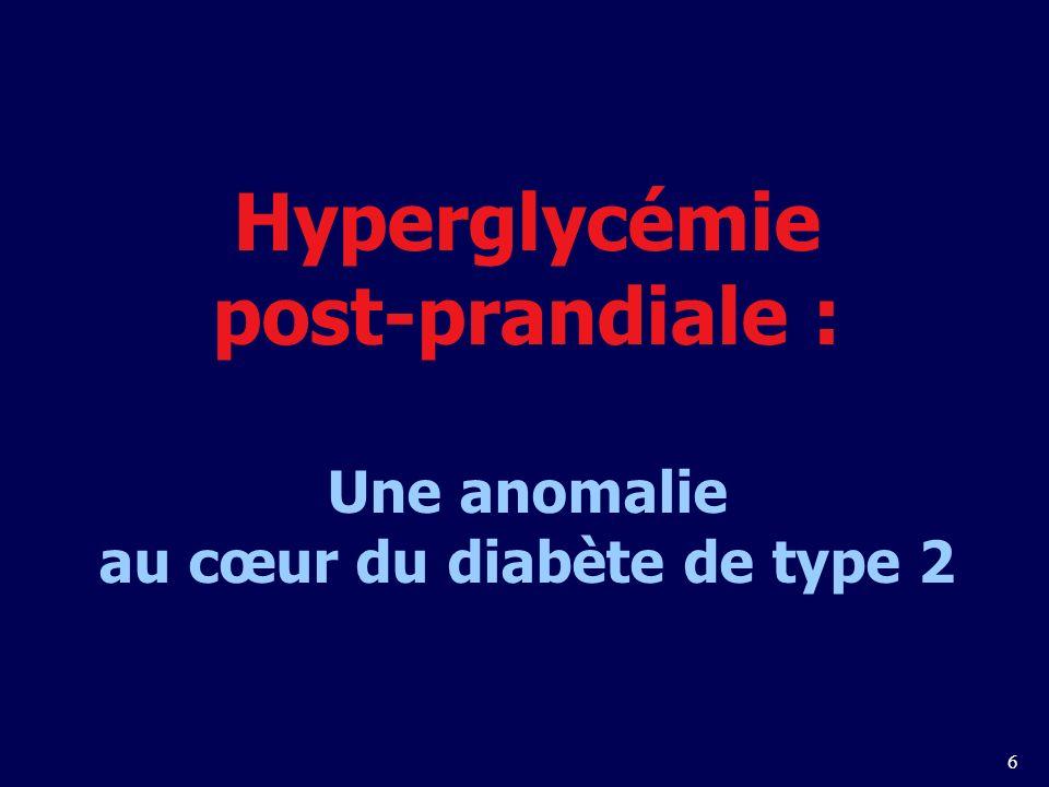 Hyperglycémie post-prandiale : Une anomalie au cœur du diabète de type 2