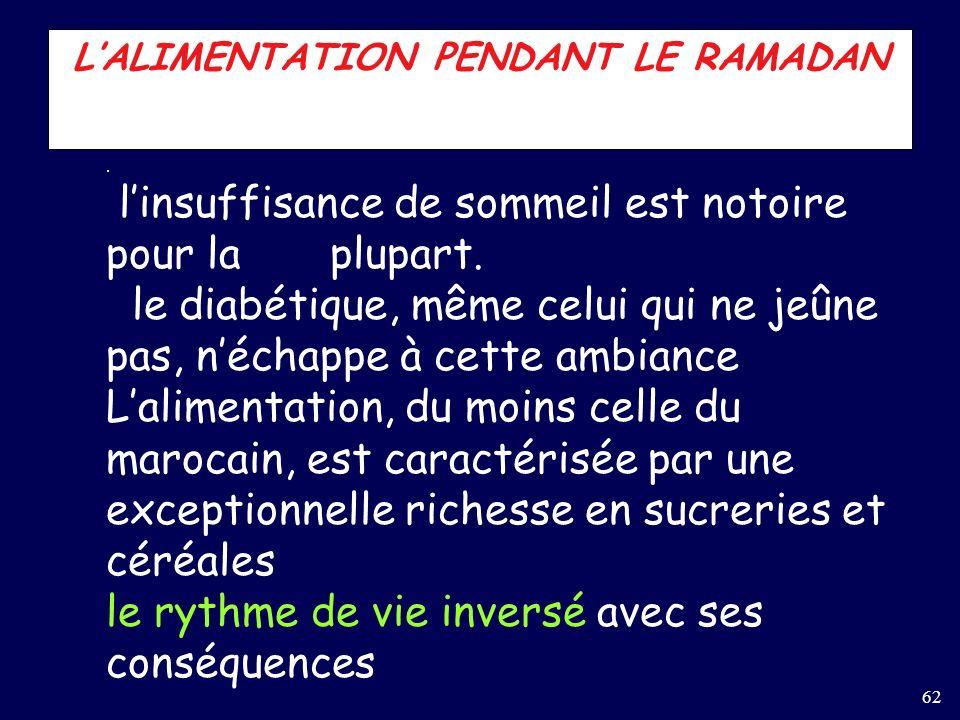L'ALIMENTATION PENDANT LE RAMADAN