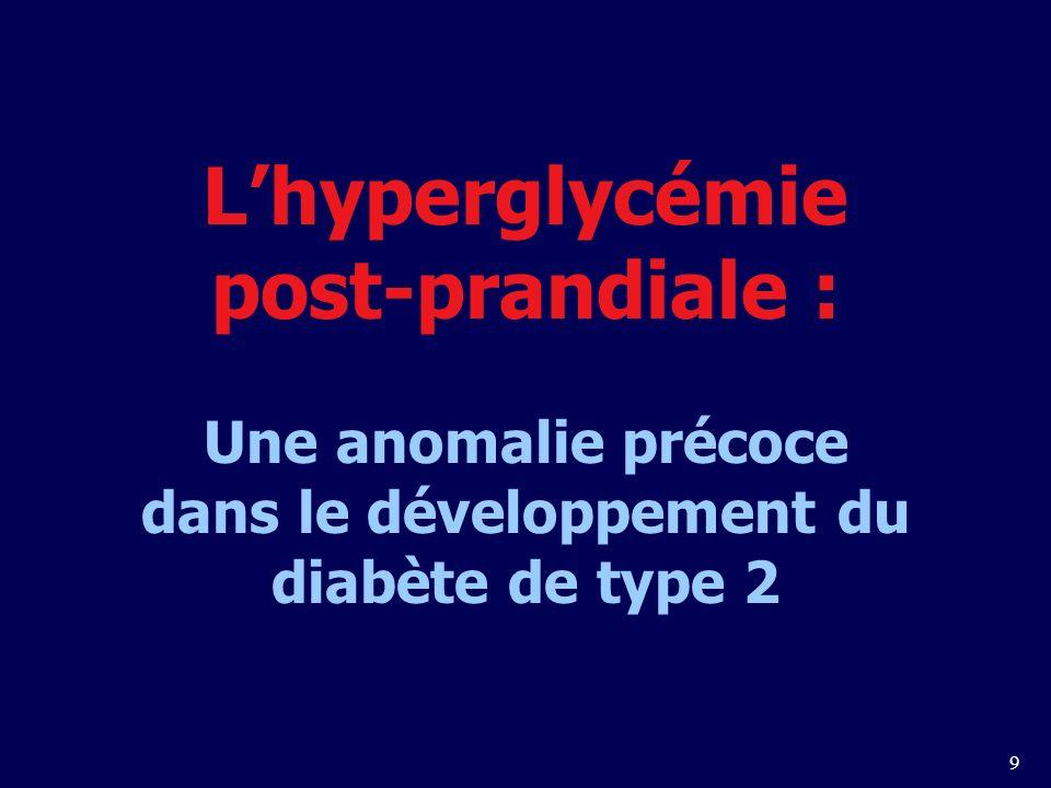 L'hyperglycémie post-prandiale : Une anomalie précoce dans le développement du diabète de type 2