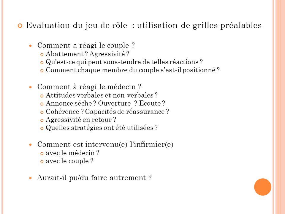 Evaluation du jeu de rôle : utilisation de grilles préalables