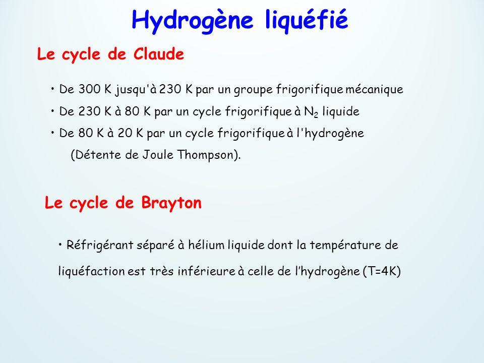 Hydrogène liquéfié Le cycle de Claude Le cycle de Brayton